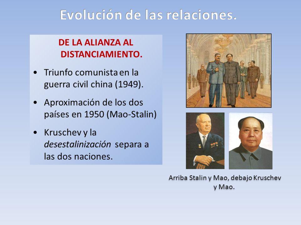 DE LA ALIANZA AL DISTANCIAMIENTO. Triunfo comunista en la guerra civil china (1949). Aproximación de los dos países en 1950 (Mao-Stalin) Kruschev y la