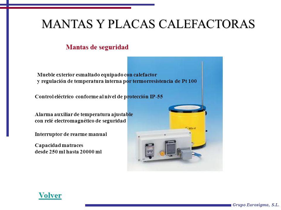Grupo Eurosigma, S.L. Mantas de seguridad MANTAS Y PLACAS CALEFACTORAS Mueble exterior esmaltado equipado con calefactor y regulación de temperatura i