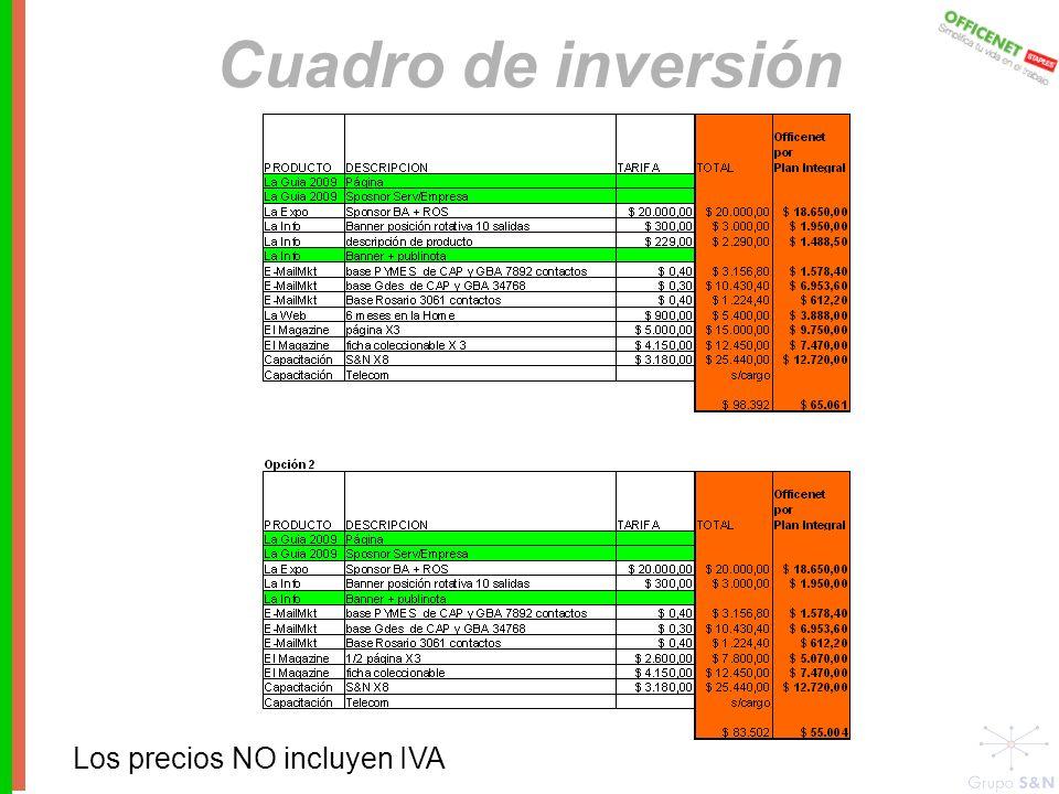 Cuadro de inversión Los precios NO incluyen IVA
