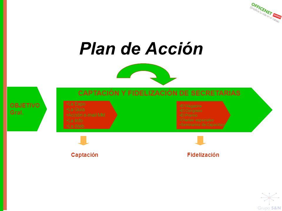 Plan de Acción CAPTACIÓN Y FIDELIZACIÓN DE SECRETARIAS OBJETIVO Gral.