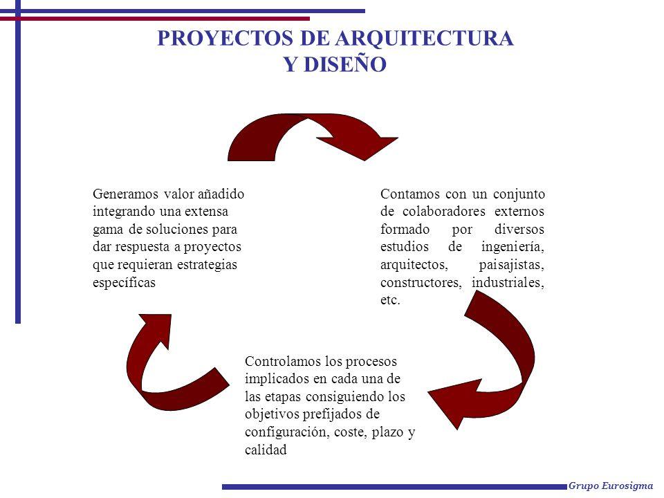 PROYECTOS DE ARQUITECTURA Y DISEÑO Grupo Eurosigma Contamos con un conjunto de colaboradores externos formado por diversos estudios de ingeniería, arq