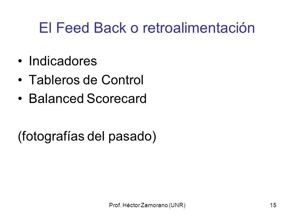Prof. Héctor Zamorano (UNR)15 El Feed Back o retroalimentación Indicadores Tableros de Control Balanced Scorecard (fotografías del pasado)