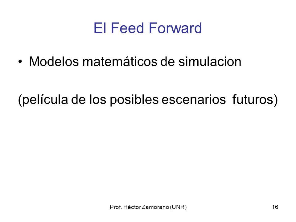 Prof. Héctor Zamorano (UNR)16 El Feed Forward Modelos matemáticos de simulacion (película de los posibles escenarios futuros)