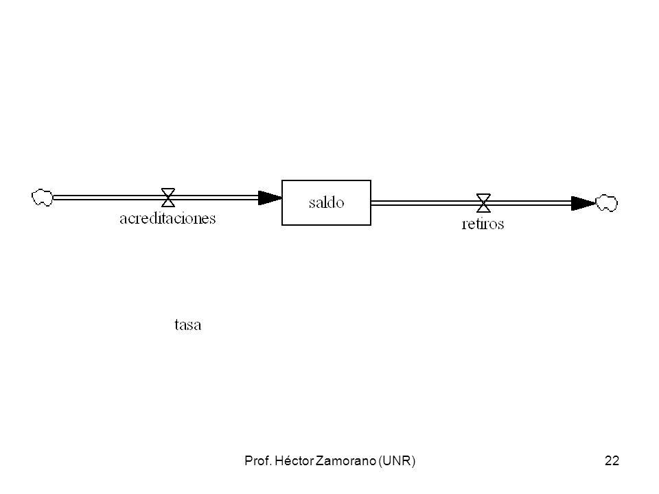 Prof. Héctor Zamorano (UNR)22
