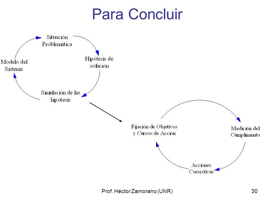 Prof. Héctor Zamorano (UNR)30 Para Concluir