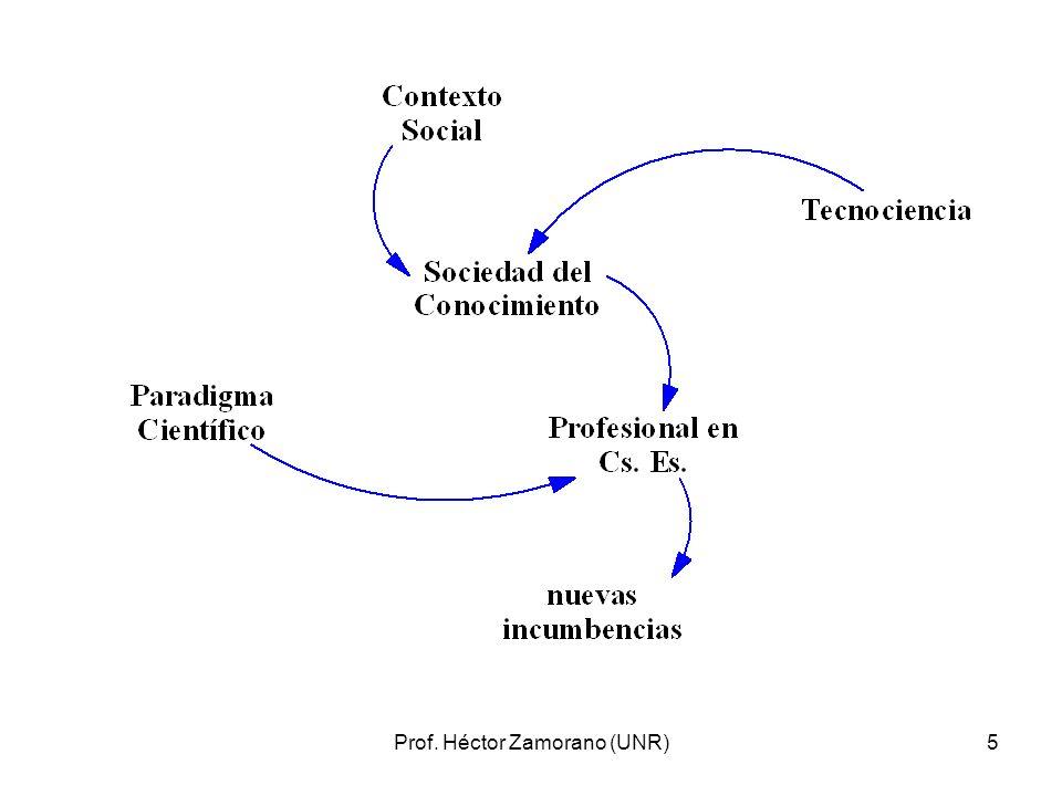 6 Desarrollo Profesional Actual y sus Herramientas Planeamiento Estratégico Diseño Sistemas Información Evaluación Proyectos Gestión Conocimiento Inteligencia Artificial Tableros de Comando System Thinking Modelos matemáticos de simulación CBR (case-base reasoning)