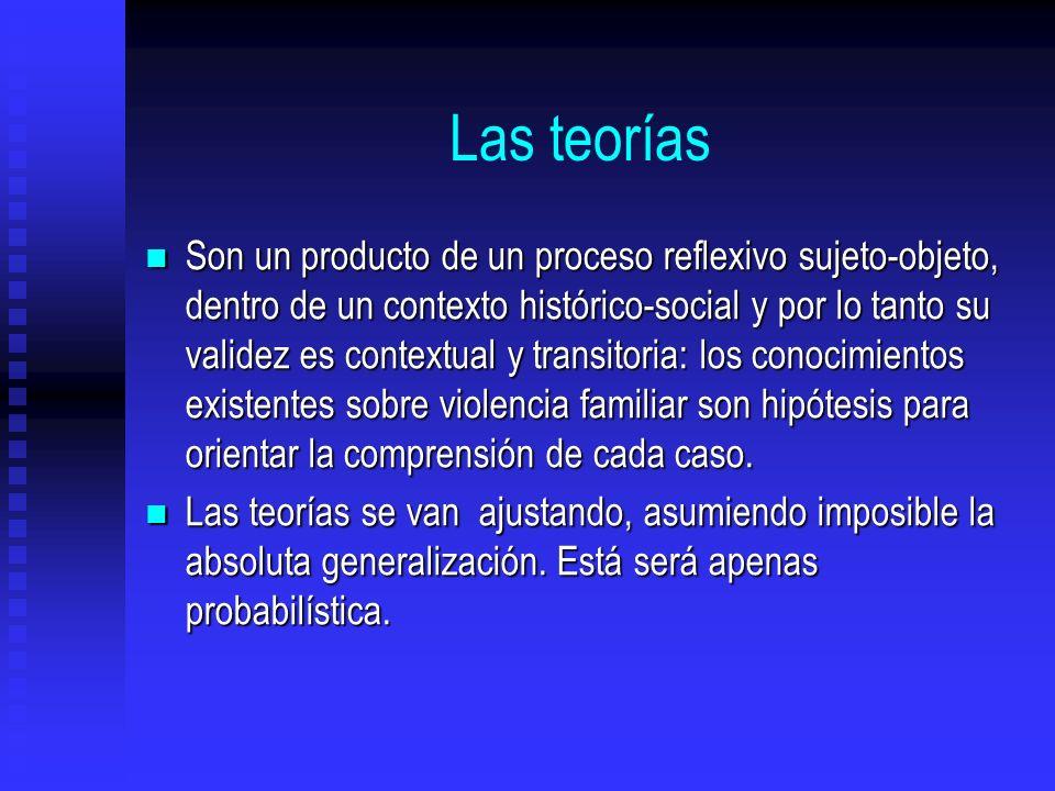 Las teorías Son un producto de un proceso reflexivo sujeto-objeto, dentro de un contexto histórico-social y por lo tanto su validez es contextual y tr