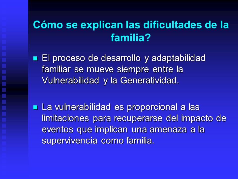 Cómo se explican las dificultades de la familia? El proceso de desarrollo y adaptabilidad familiar se mueve siempre entre la Vulnerabilidad y la Gener