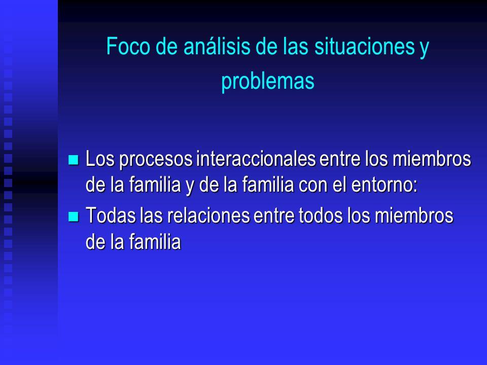 Foco de análisis de las situaciones y problemas Los procesos interaccionales entre los miembros de la familia y de la familia con el entorno: Los proc