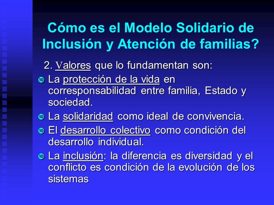 Cómo es el Modelo Solidario de Inclusión y Atención de familias? 2. V alores que lo fundamentan son: 2. V alores que lo fundamentan son: La protección
