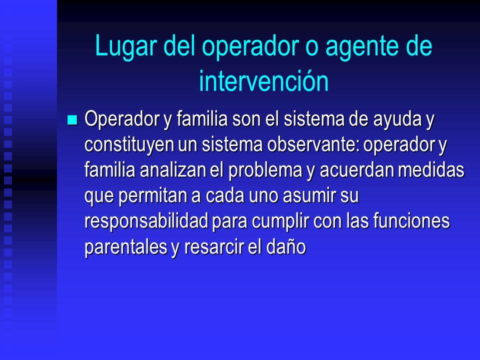Lugar del operador o agente de intervención Operador y familia son el sistema de ayuda y constituyen un sistema observante: operador y familia analiza