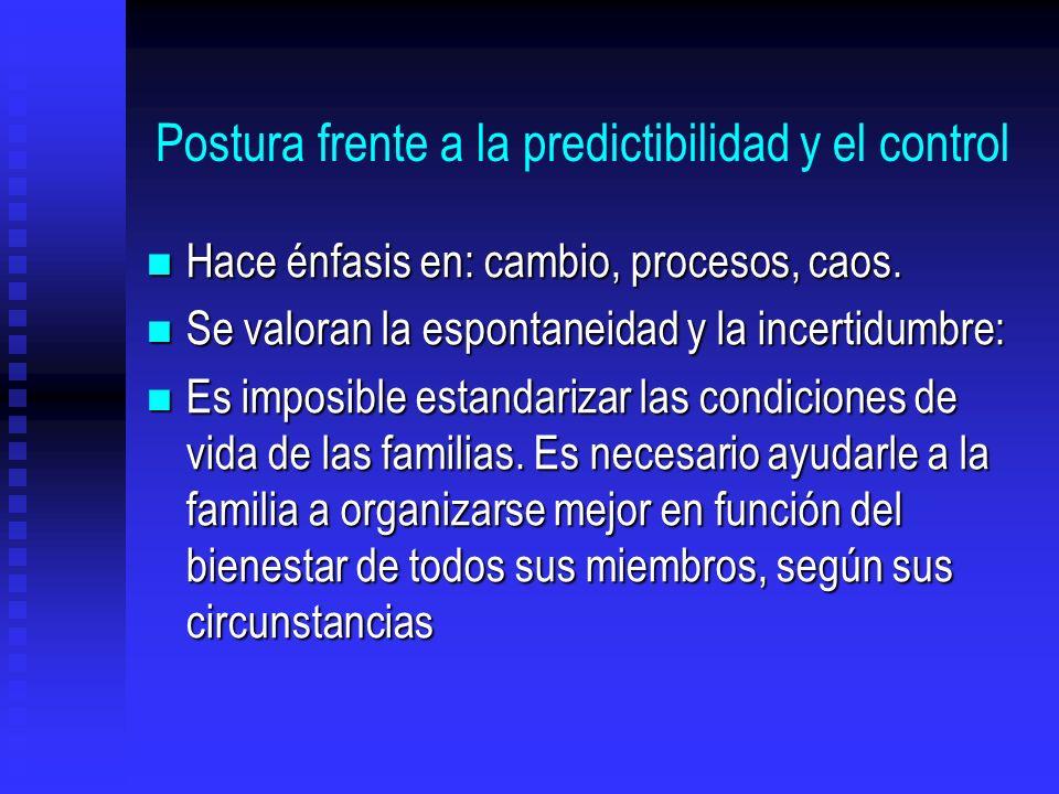Postura frente a la predictibilidad y el control Hace énfasis en: cambio, procesos, caos. Hace énfasis en: cambio, procesos, caos. Se valoran la espon