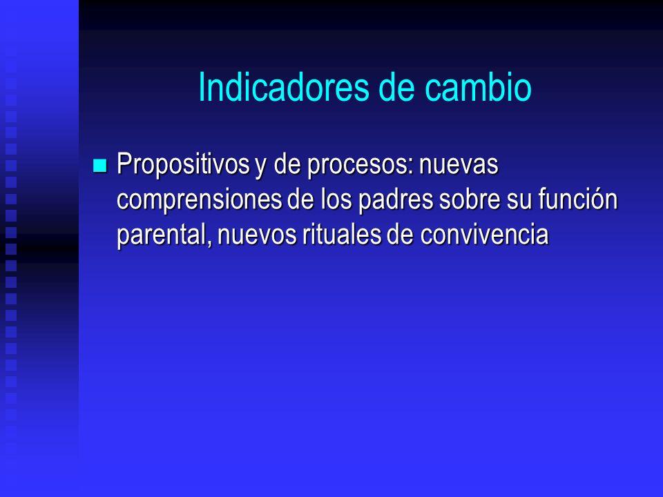 Indicadores de cambio Propositivos y de procesos: nuevas comprensiones de los padres sobre su función parental, nuevos rituales de convivencia Proposi