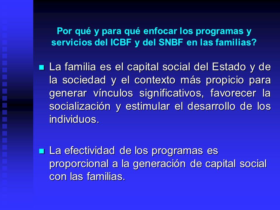 Por qué y para qué enfocar los programas y servicios del ICBF y del SNBF en las familias? La familia es el capital social del Estado y de la sociedad