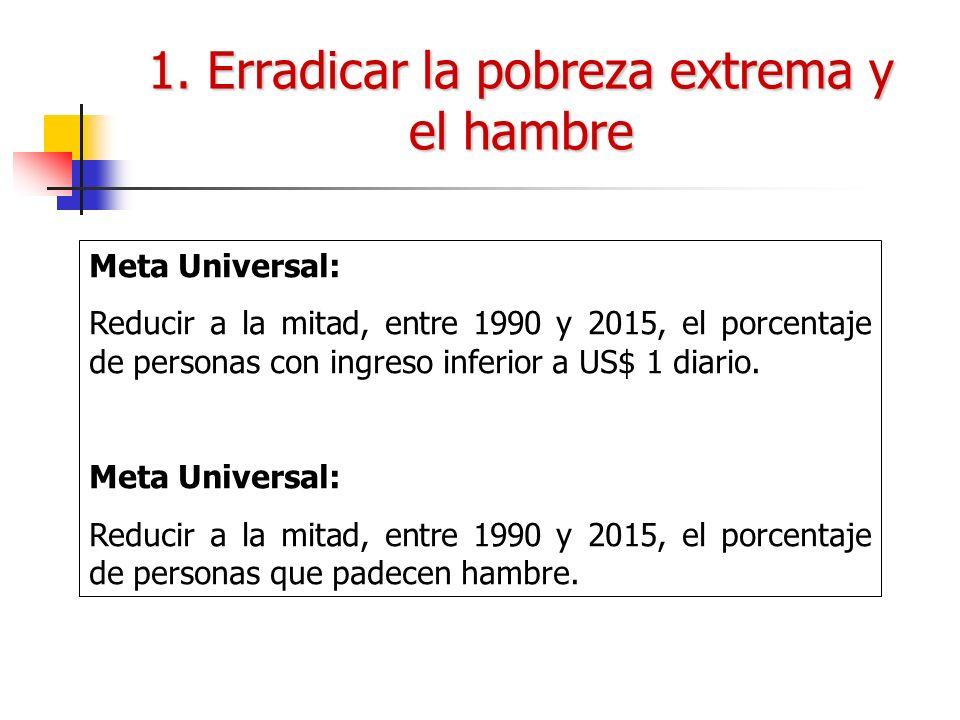 1. Erradicar la pobreza extrema y el hambre Meta Universal: Reducir a la mitad, entre 1990 y 2015, el porcentaje de personas con ingreso inferior a US