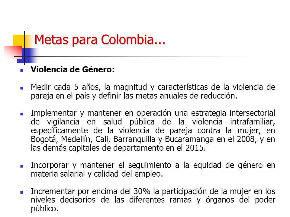 Metas para Colombia... Violencia de Género: Medir cada 5 años, la magnitud y características de la violencia de pareja en el país y definir las metas