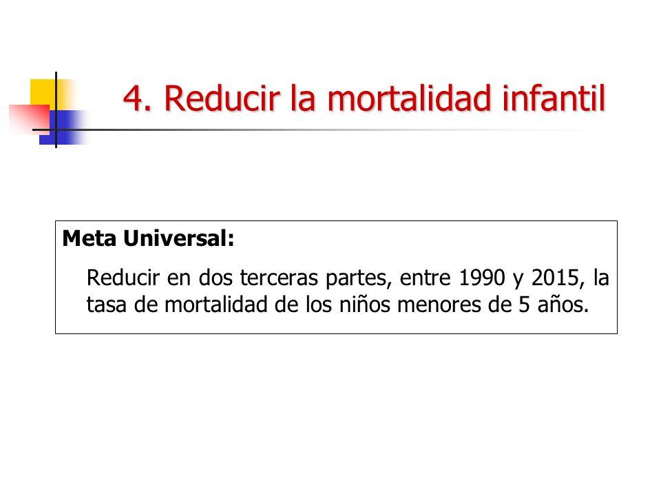 4. Reducir la mortalidad infantil Meta Universal: Reducir en dos terceras partes, entre 1990 y 2015, la tasa de mortalidad de los niños menores de 5 a