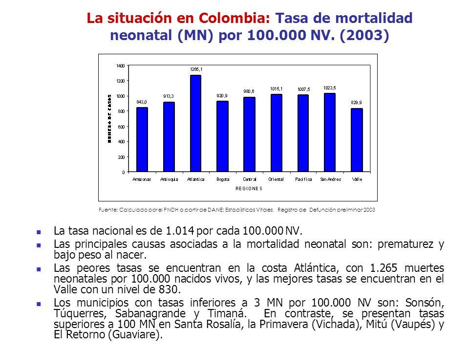 La situación en Colombia: Tasa de mortalidad neonatal (MN) por 100.000 NV. (2003) La tasa nacional es de 1.014 por cada 100.000 NV. Las principales ca