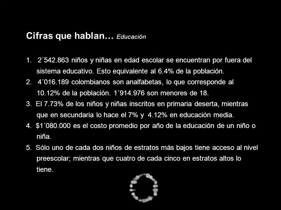 Cifras que hablan… Educación 1. 2´542.863 niños y niñas en edad escolar se encuentran por fuera del sistema educativo. Esto equivalente al 6.4% de la