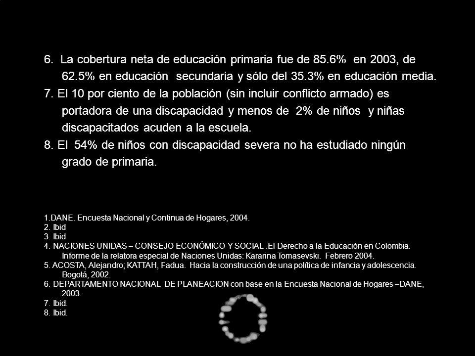 6. La cobertura neta de educación primaria fue de 85.6% en 2003, de 62.5% en educación secundaria y sólo del 35.3% en educación media. 7. El 10 por ci