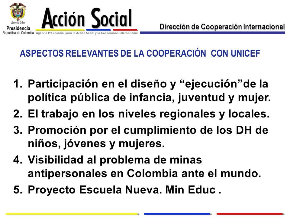 Dirección de Cooperación Internacional ASPECTOS RELEVANTES DE LA COOPERACIÓN CON UNICEF 1.Participación en el diseño y ejecuciónde la política pública