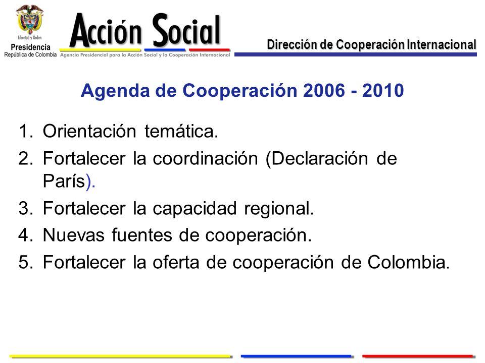 Dirección de Cooperación Internacional Agenda de Cooperación 2006 - 2010 1.Orientación temática. 2.Fortalecer la coordinación (Declaración de París).