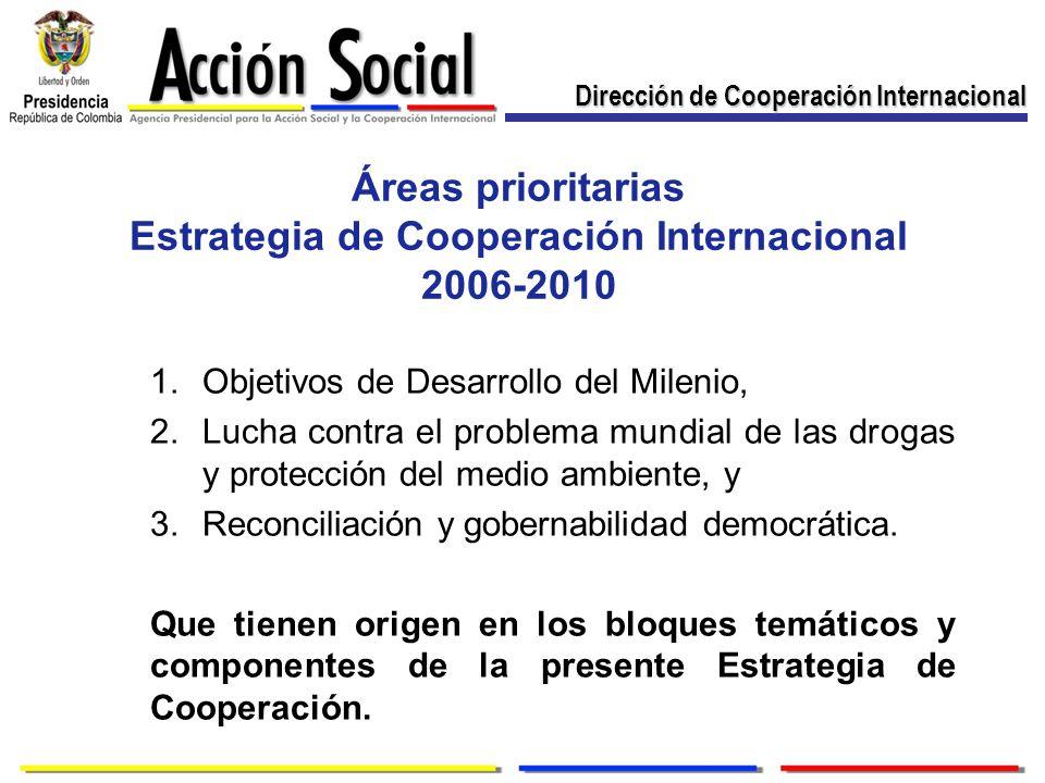 Dirección de Cooperación Internacional Áreas prioritarias Estrategia de Cooperación Internacional 2006-2010 1.Objetivos de Desarrollo del Milenio, 2.L