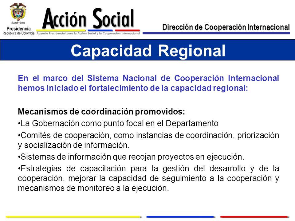 Dirección de Cooperación Internacional En el marco del Sistema Nacional de Cooperación Internacional hemos iniciado el fortalecimiento de la capacidad