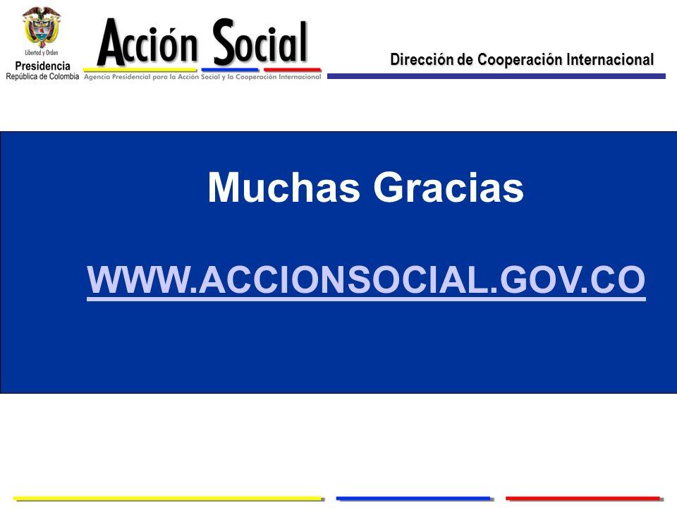 Dirección de Cooperación Internacional Muchas Gracias WWW.ACCIONSOCIAL.GOV.CO