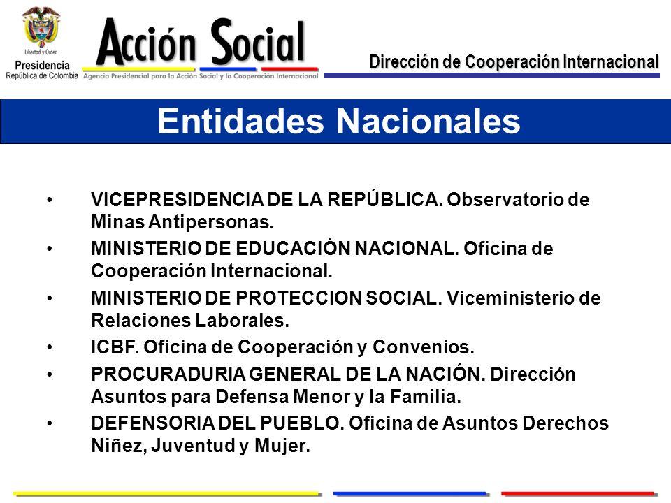 Dirección de Cooperación Internacional Áreas prioritarias Estrategia de Cooperación Internacional 2006-2010 1.Objetivos de Desarrollo del Milenio, 2.Lucha contra el problema mundial de las drogas y protección del medio ambiente, y 3.Reconciliación y gobernabilidad democrática.