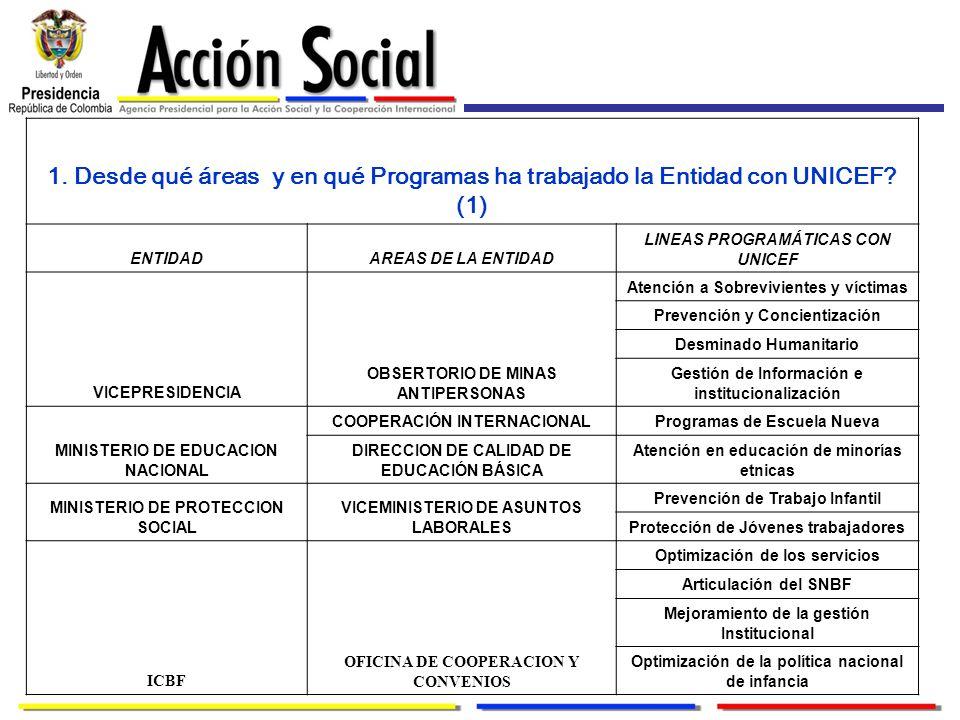 1. Desde qué áreas y en qué Programas ha trabajado la Entidad con UNICEF? (1) ENTIDADAREAS DE LA ENTIDAD LINEAS PROGRAMÁTICAS CON UNICEF VICEPRESIDENC