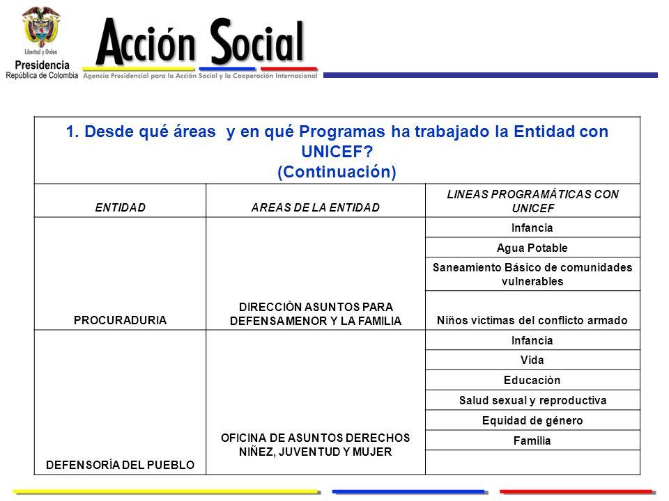 1. Desde qué áreas y en qué Programas ha trabajado la Entidad con UNICEF? (Continuación) ENTIDADAREAS DE LA ENTIDAD LINEAS PROGRAMÁTICAS CON UNICEF PR
