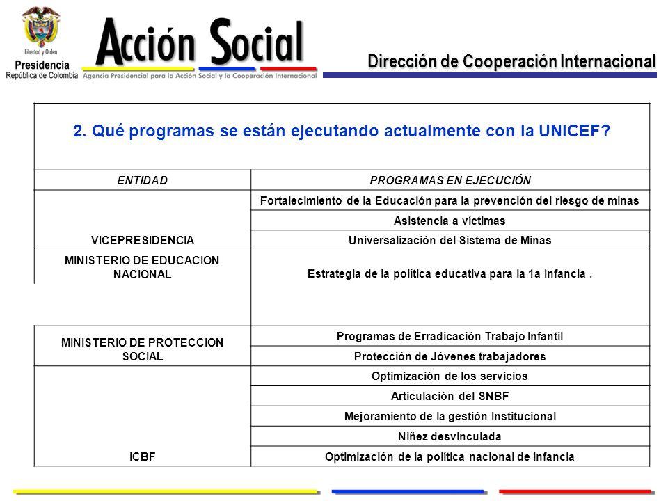 Dirección de Cooperación Internacional 2. Qué programas se están ejecutando actualmente con la UNICEF? ENTIDADPROGRAMAS EN EJECUCIÓN VICEPRESIDENCIA F