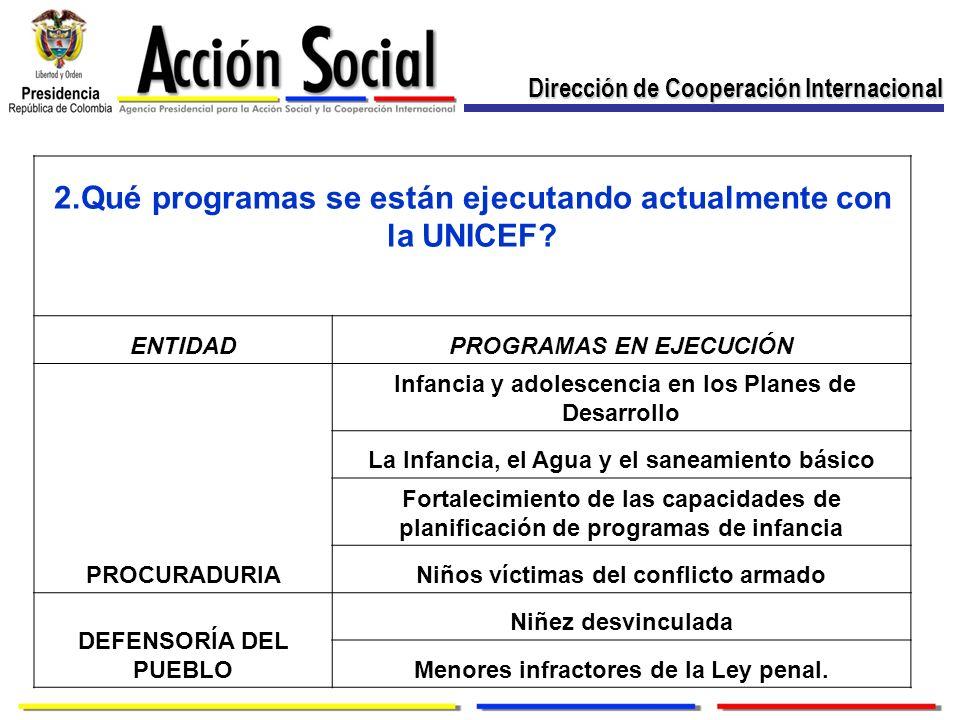 Dirección de Cooperación Internacional 2.Qué programas se están ejecutando actualmente con la UNICEF? ENTIDADPROGRAMAS EN EJECUCIÓN PROCURADURIA Infan