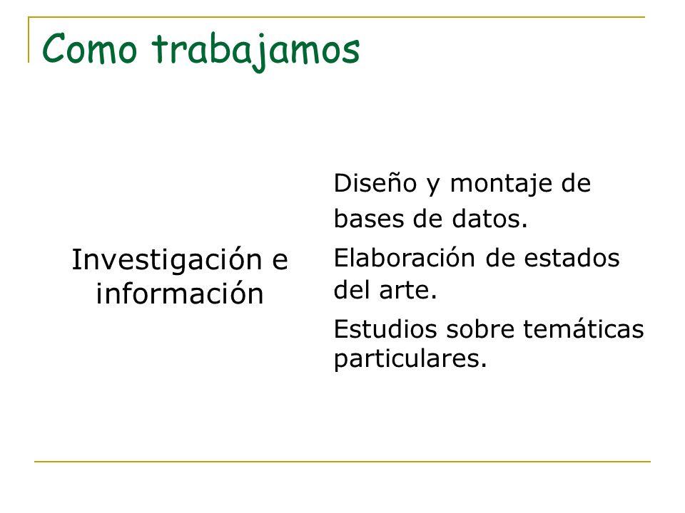 Análisis de políticas públicas Evaluación de planes y proyectos.