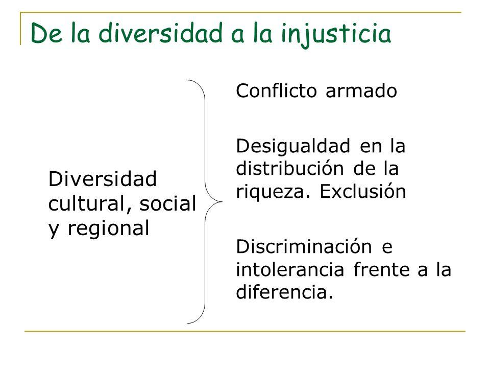 Las infancias colombianas Grandes diferencias entre regiones, clases y grupos étnicos.