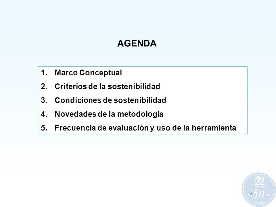 2 1.Marco Conceptual 2.Criterios de la sostenibilidad 3.Condiciones de sostenibilidad 4.Novedades de la metodología 5.Frecuencia de evaluación y uso d
