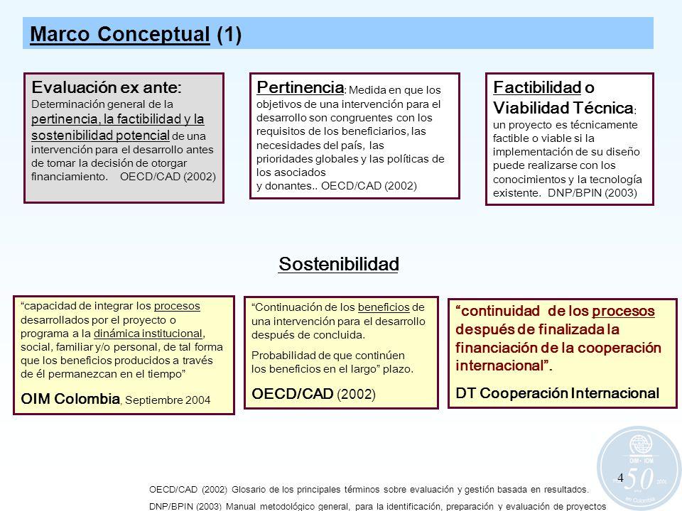 4 Sostenibilidad Evaluación ex ante: Determinación general de la pertinencia, la factibilidad y la sostenibilidad potencial de una intervención para e