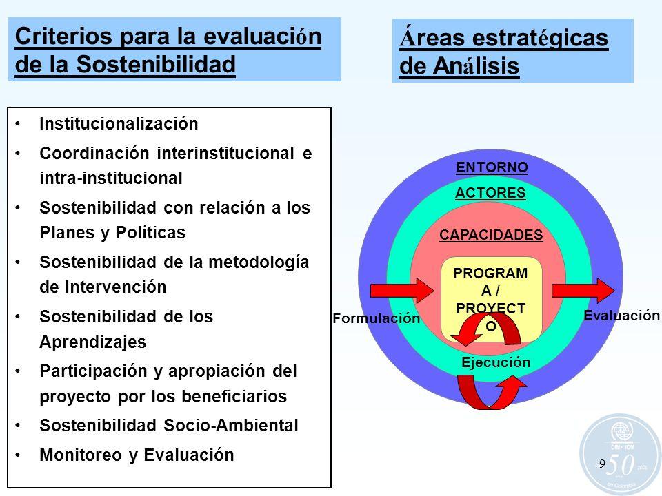 9 Criterios para la evaluaci ó n de la Sostenibilidad Institucionalización Coordinación interinstitucional e intra-institucional Sostenibilidad con re