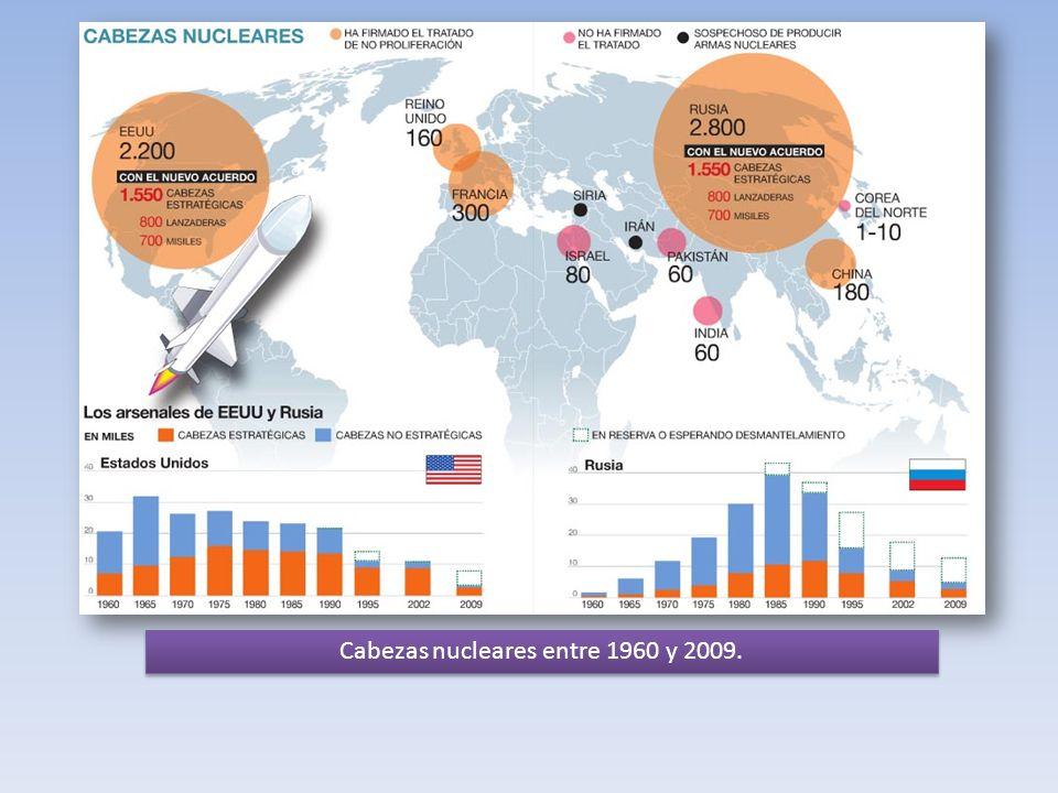 Cabezas nucleares entre 1960 y 2009.