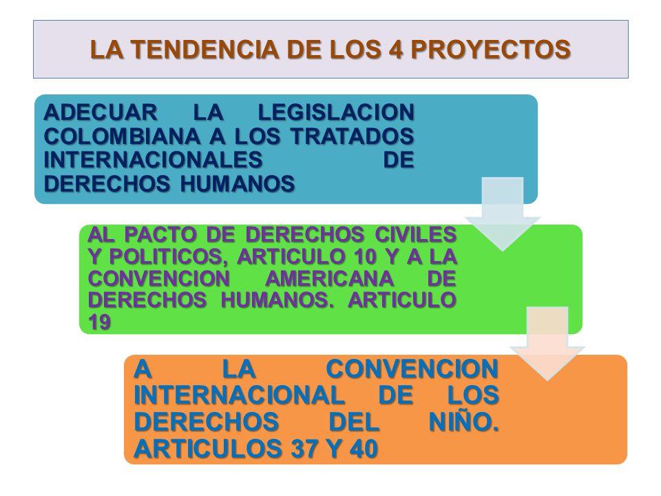 LA TENDENCIA DE LOS 4 PROYECTOS ADECUAR LA LEGISLACION COLOMBIANA A LOS TRATADOS INTERNACIONALES DE DERECHOS HUMANOS AL PACTO DE DERECHOS CIVILES Y PO
