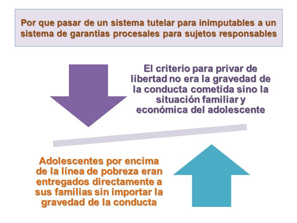 Por que pasar de un sistema tutelar para inimputables a un sistema de garantías procesales para sujetos responsables El criterio para privar de libert
