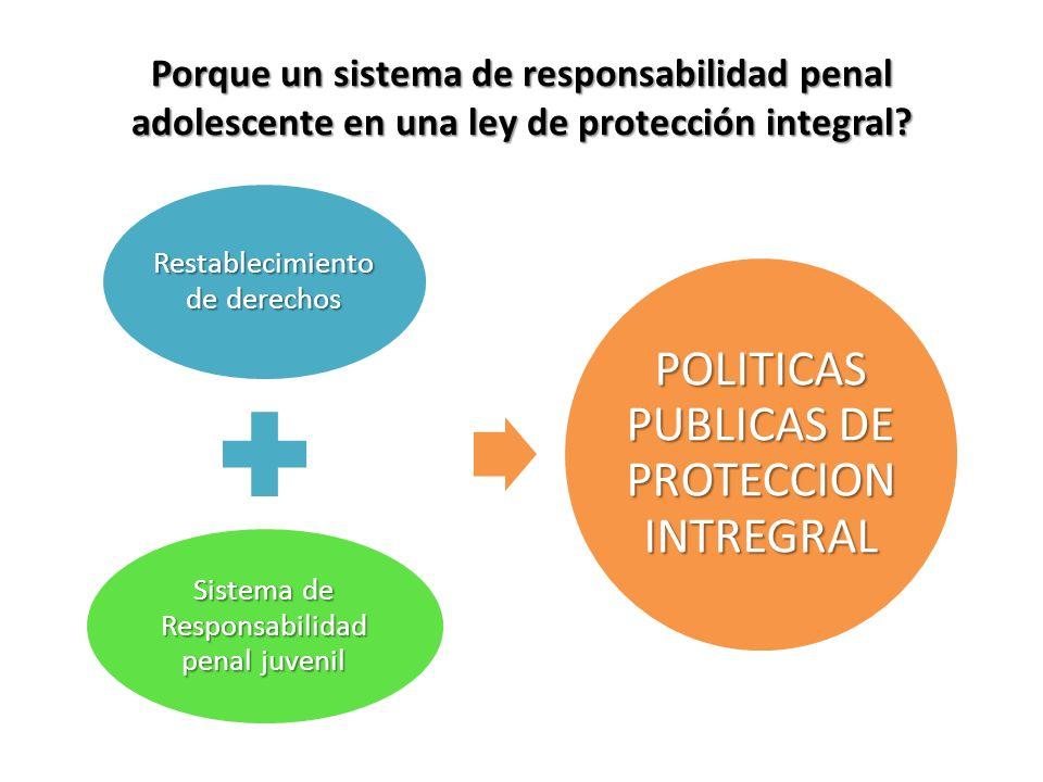 Porque un sistema de responsabilidad penal adolescente en una ley de protección integral? Restablecimiento de derechos Sistema de Responsabilidad pena