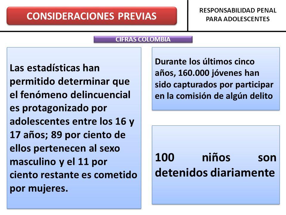 Código de Infancia y Adolescencia.Ley 1098 de 2006 8.