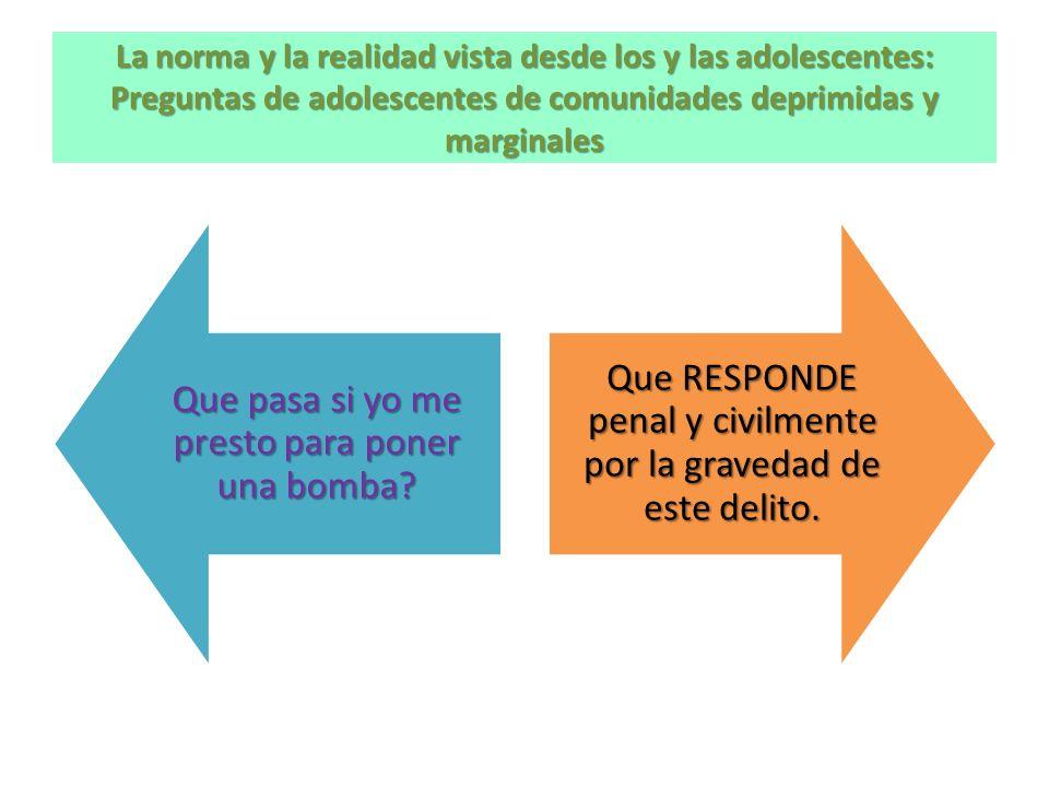 La norma y la realidad vista desde los y las adolescentes: Preguntas de adolescentes de comunidades deprimidas y marginales Que pasa si yo me presto p