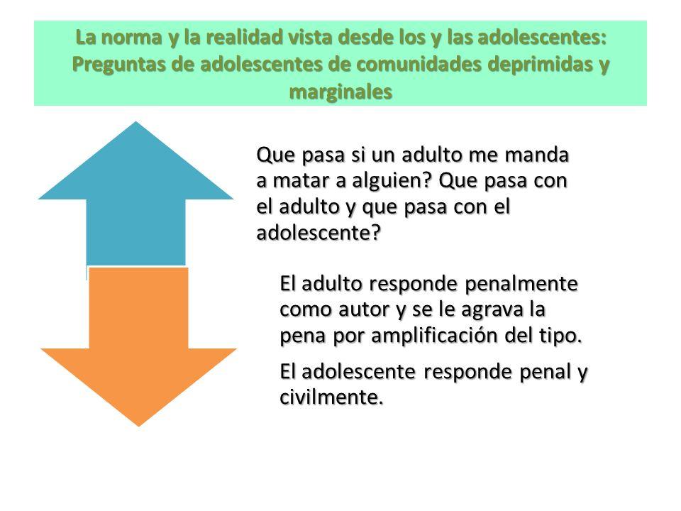 La norma y la realidad vista desde los y las adolescentes: Preguntas de adolescentes de comunidades deprimidas y marginales Que pasa si un adulto me m
