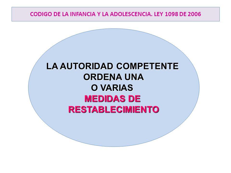 CODIGO DE LA INFANCIA Y LA ADOLESCENCIA. LEY 1098 DE 2006 LA AUTORIDAD COMPETENTE ORDENA UNA O VARIAS MEDIDAS DE RESTABLECIMIENTO
