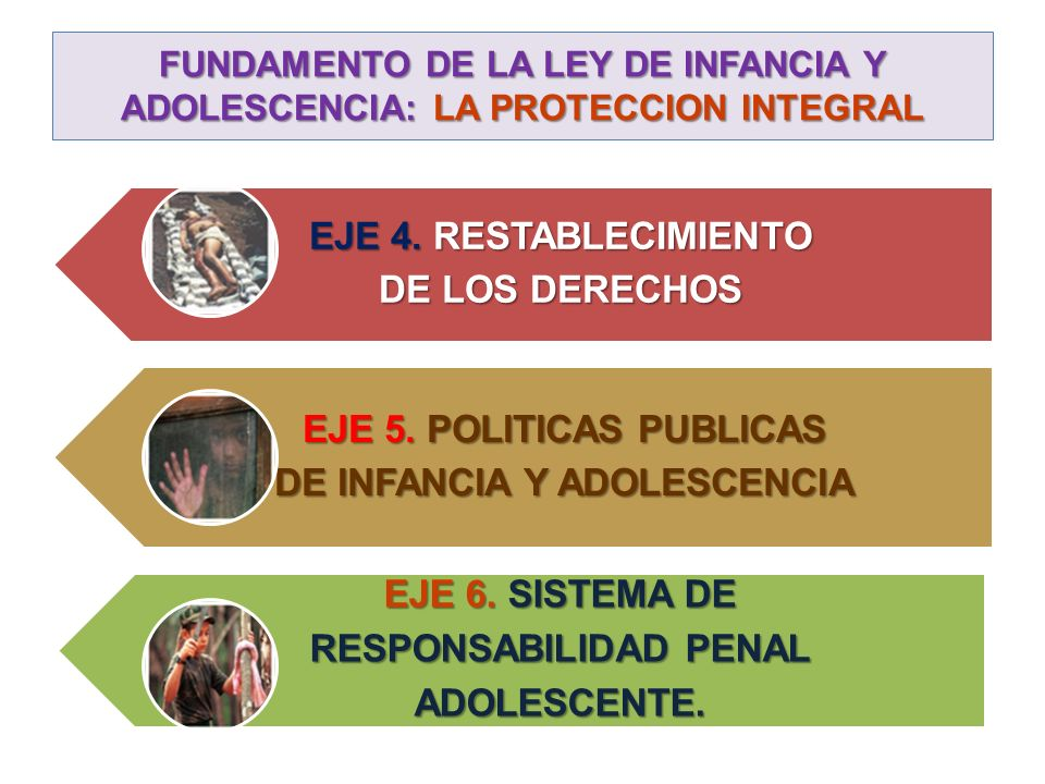 Código de Infancia y Adolescencia.