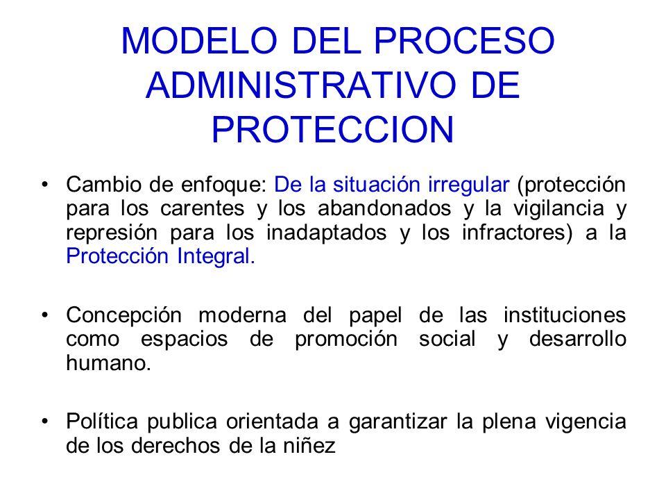 MODELO DEL PROCESO ADMINISTRATIVO DE PROTECCION Cambio de enfoque: De la situación irregular (protección para los carentes y los abandonados y la vigi