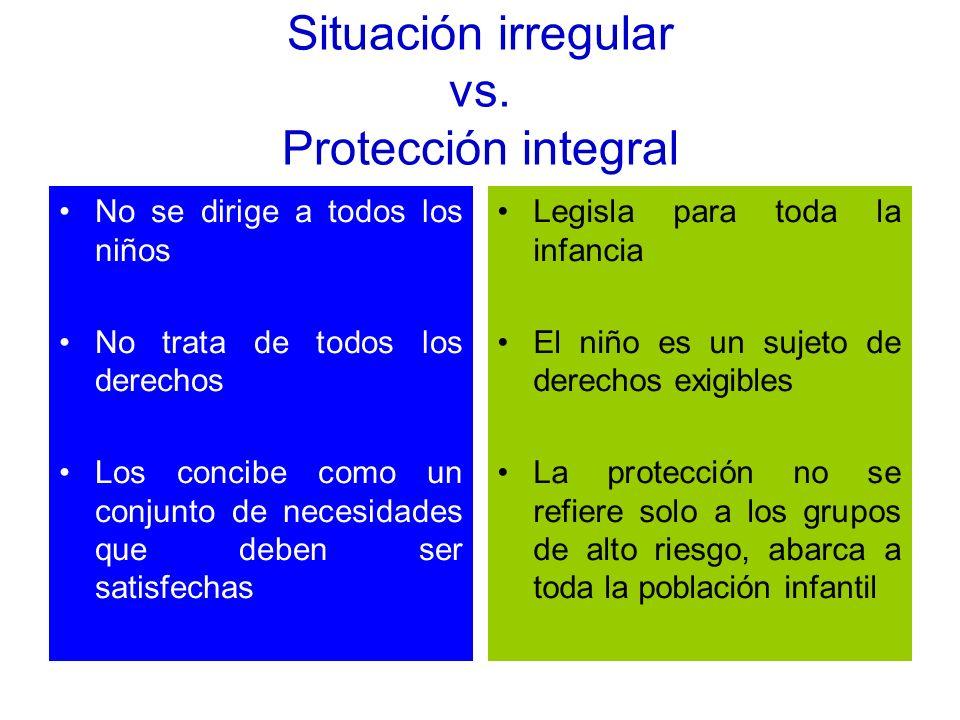 Situación irregular vs. Protección integral No se dirige a todos los niños No trata de todos los derechos Los concibe como un conjunto de necesidades